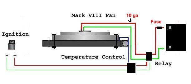 Mark VIII Fan InstallBruce Richards